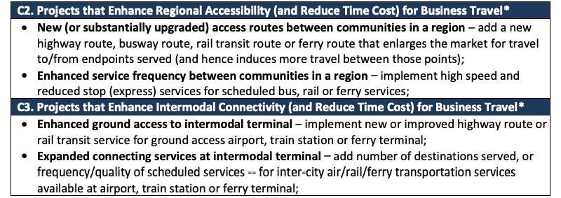 C2. Projects that Enhance Regional Accessibility (and Reduce Time Cost) for Business Travel