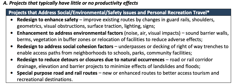 Classification of Transportation Projects by Form of Productivity Impact