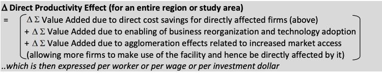 Direct Productivity Effect formula