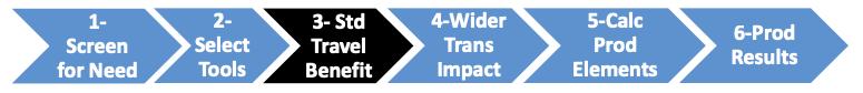 (Step 3) Measure Standard Traveler Benefits