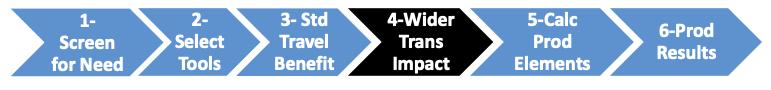 (Step 4) Calculate Wider Transportation Benefits