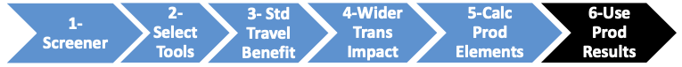 (Step 6) Present & Interpret Productivity Results